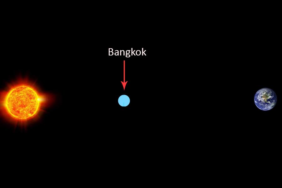 pinoy-thaiyo bangkok hottest temperature