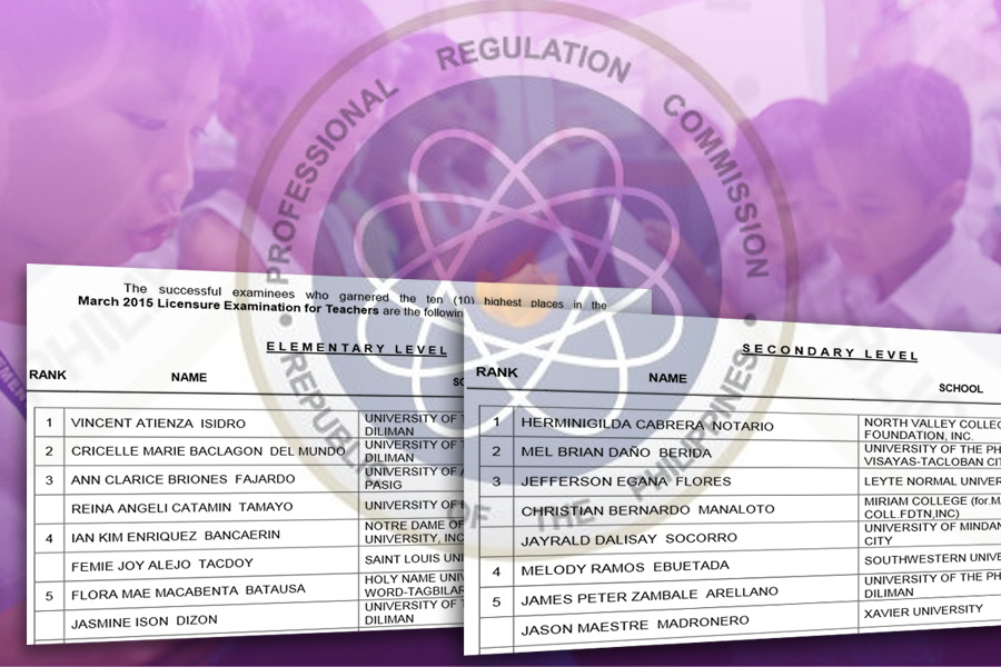 pinoy thaiyo let exam 2015