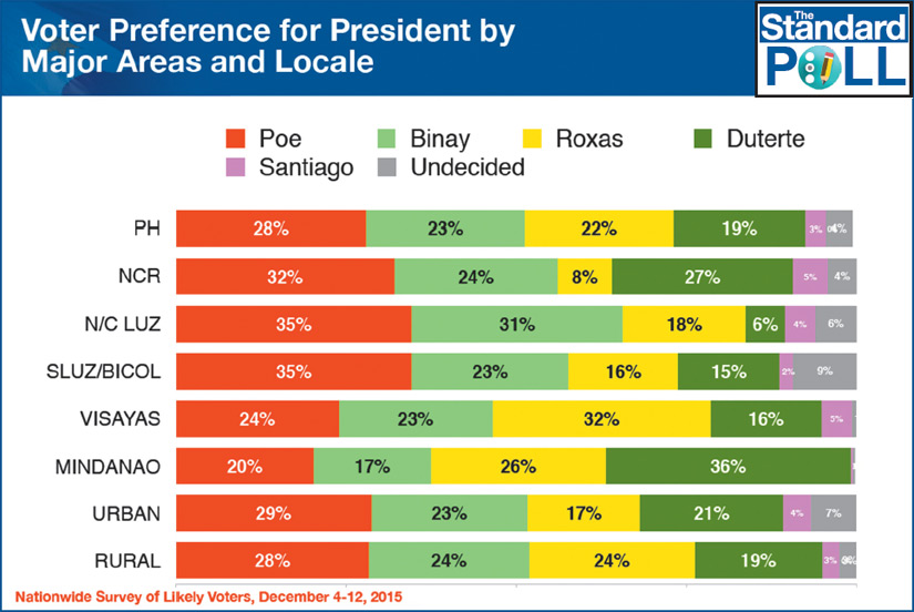 2015_dec21_poll1