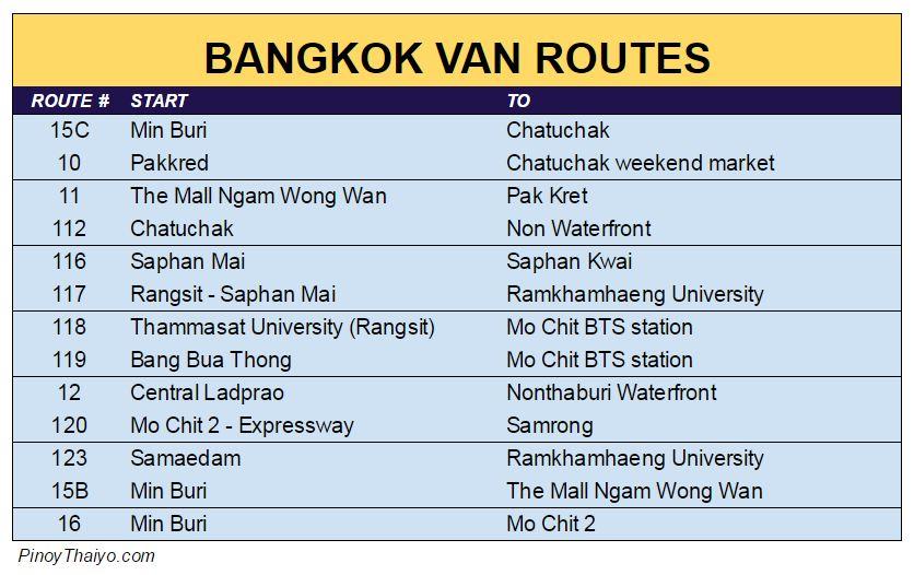 Bangkok Van Routes 1