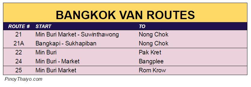 Bangkok Van Routes 2