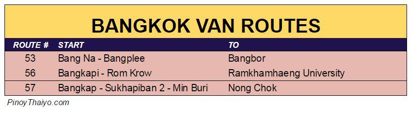 Bangkok Van Routes 5