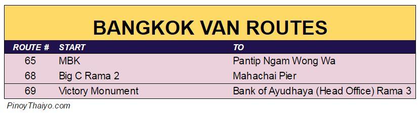 Bangkok Van Routes 6