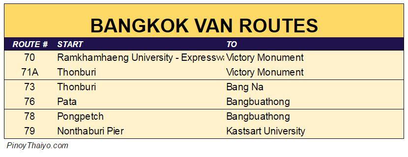 Bangkok Van Routes 7