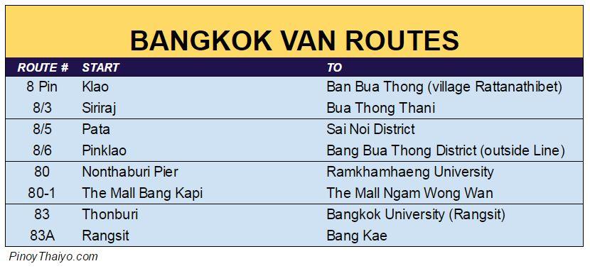 Bangkok Van Routes 8