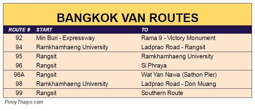 Bangkok Van Routes 9