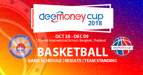 DeeMoney Cup 2018 Basketball schedule results standings