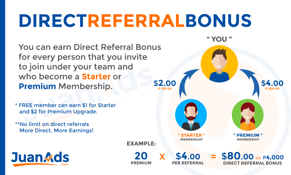 Direct-Referrals-JuanAds Pinoy Thaiyo