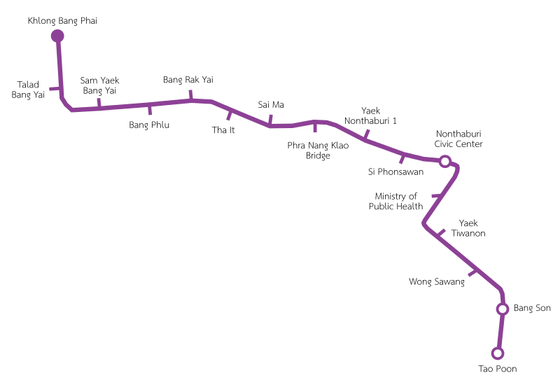 MRT Purple Line route