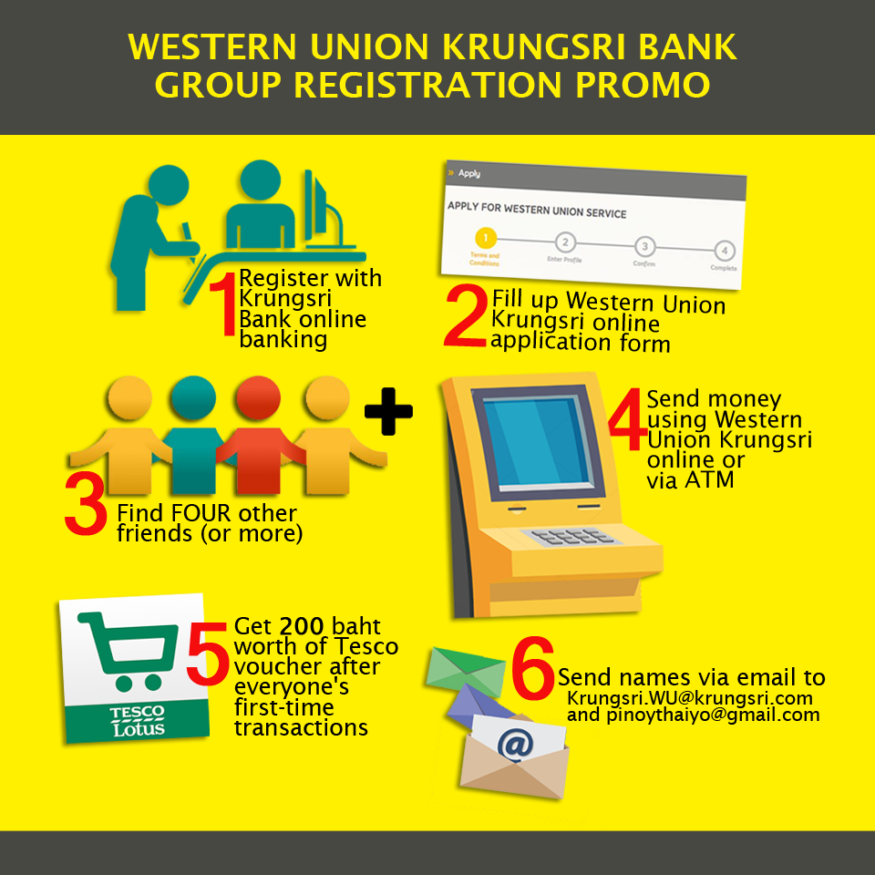 infographics-krungsri-group-registration-copy